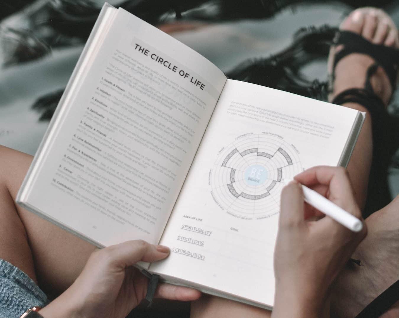 Я не люблю читать книги. Книги — не мое. Читать книги бессмысленно.